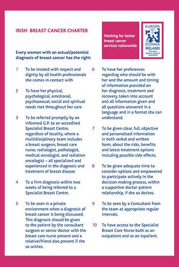 Irish_Breast_Cancer_Charter
